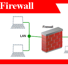 Firewall-adalah-definisi-jenis-fungsi-penggunaan-rute